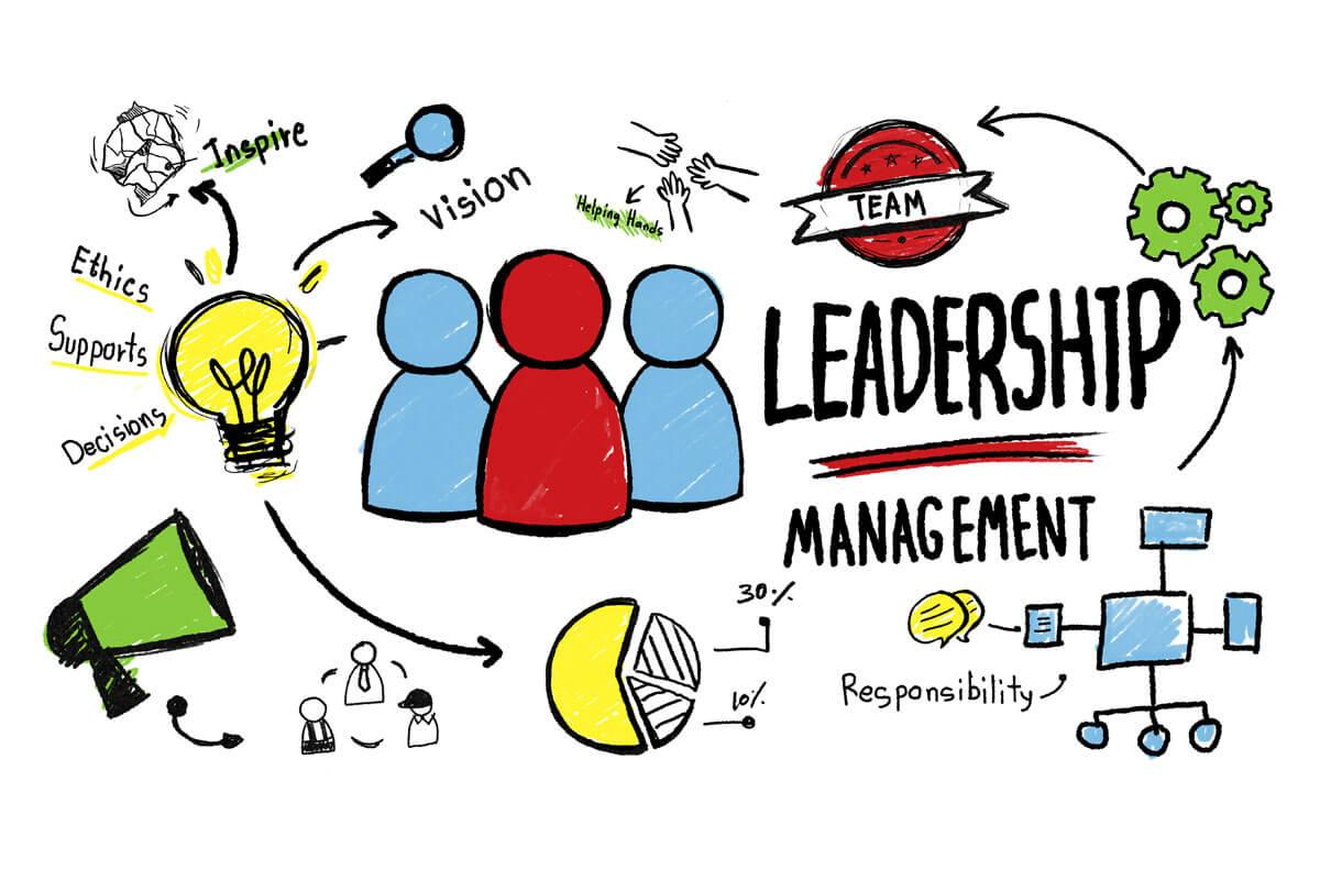 Leadership and Management Part 1